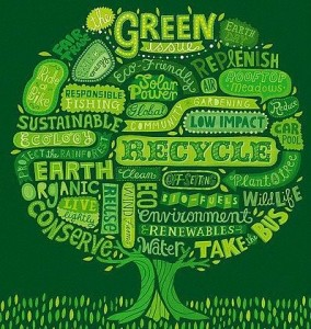 My Top 10 documentaries about Sustainability