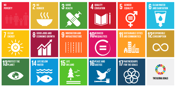 Ever Heard of: Sustainable goals by UN